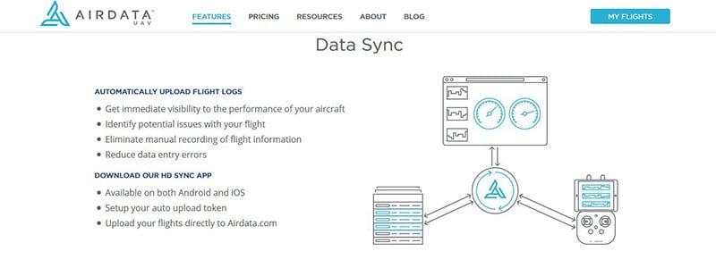 Airdata - Zenit Drones
