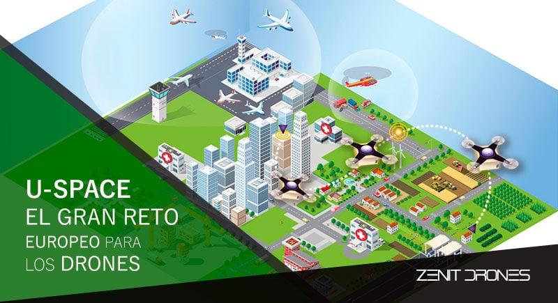 USPACE---Zenit-Drones