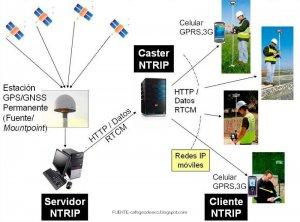Como_acceder_a_redes_GNSS_gratuitas_con_tu_P4RTK_11-Zenit-Drones-